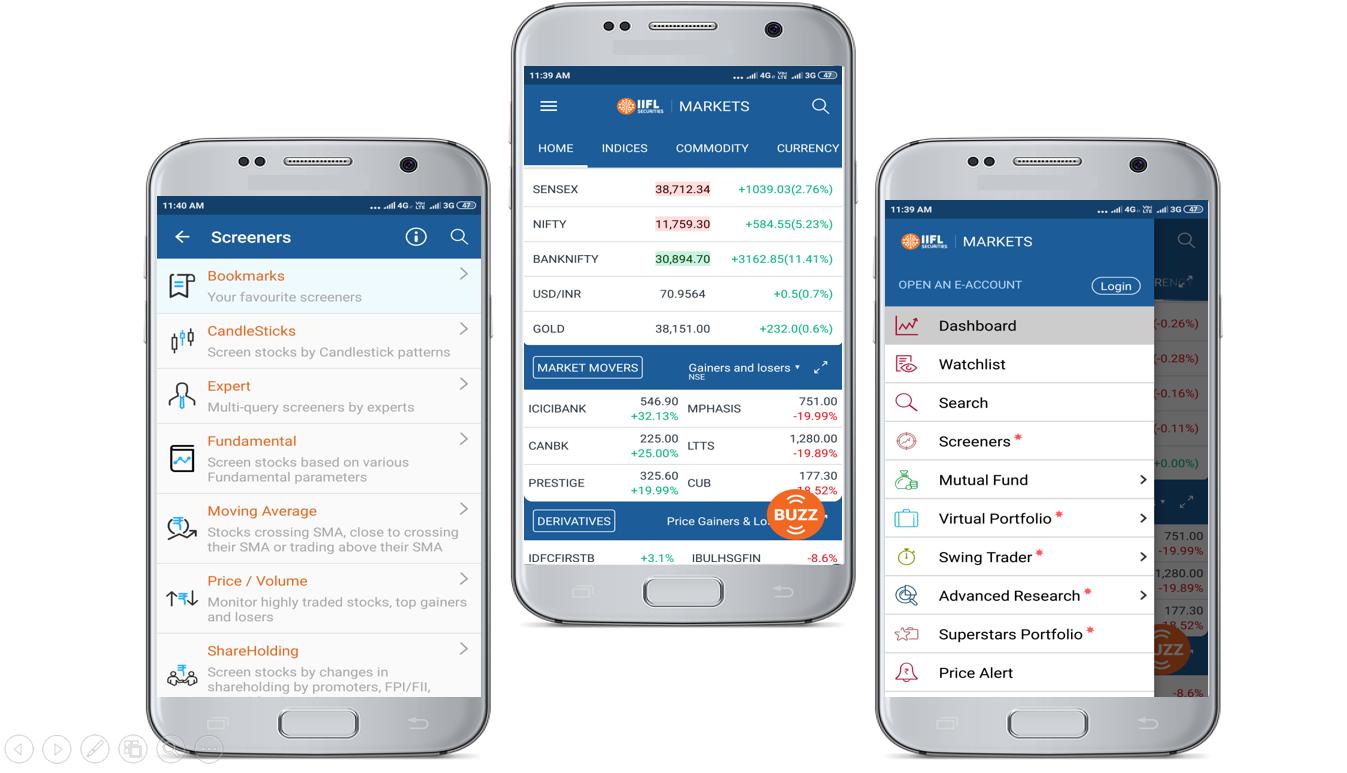 Best Stock Market App Screener