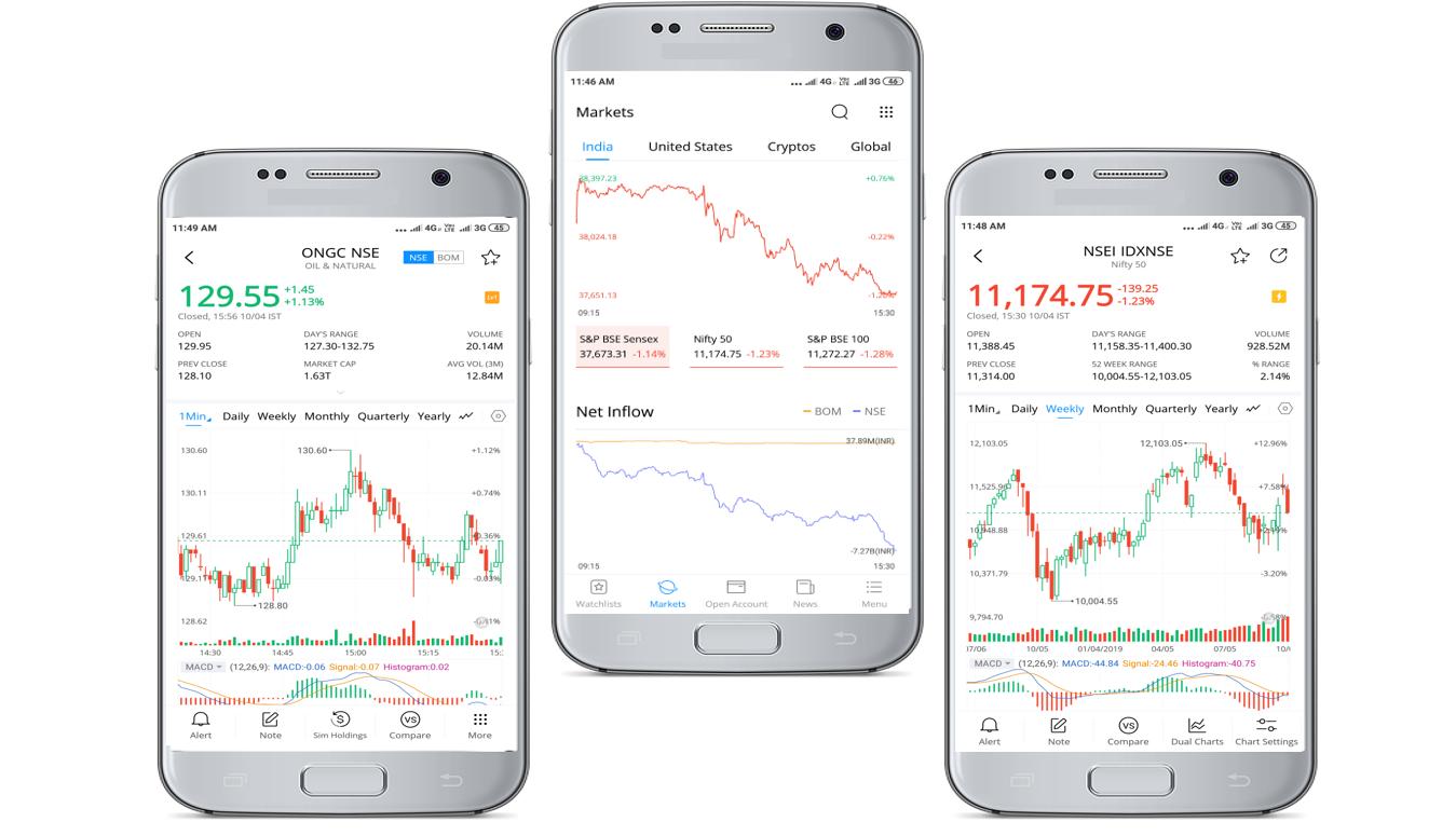 Stock Market app global